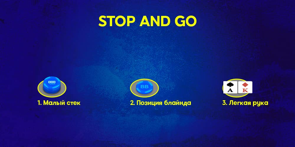 Стратегия stop and go