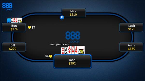 Третий раунд торговли в 7 карточном стаде