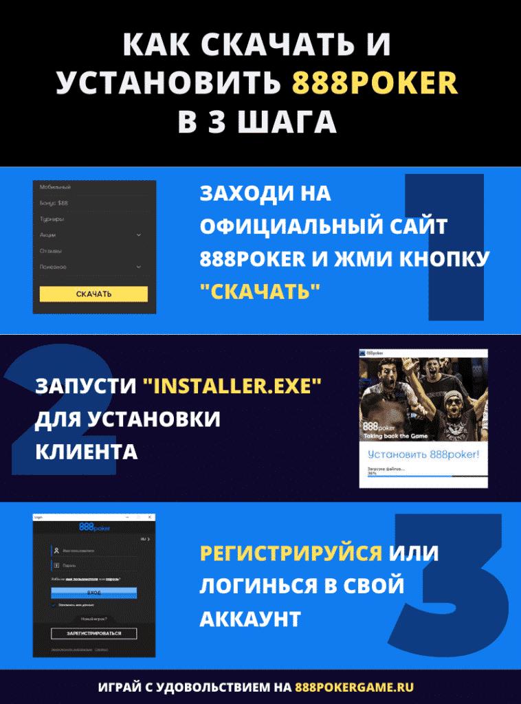 Новый клиент для игры на 888poker через PC и MacOS устройства.
